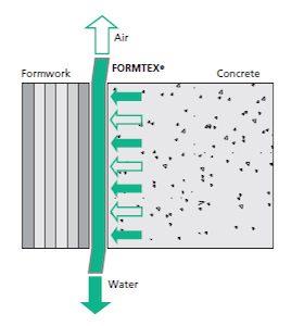 Formtex_eng_01